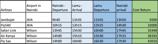 flight-price-lamu-kenya