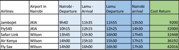 flight-price-lamu-kenya