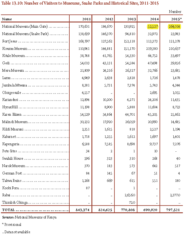 Tourism-statistics-kenya-1 (14)