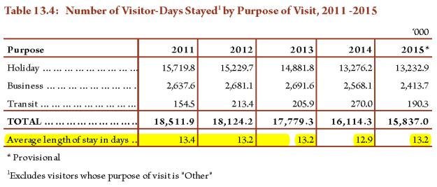 Tourism-statistics-kenya-1 (3)1