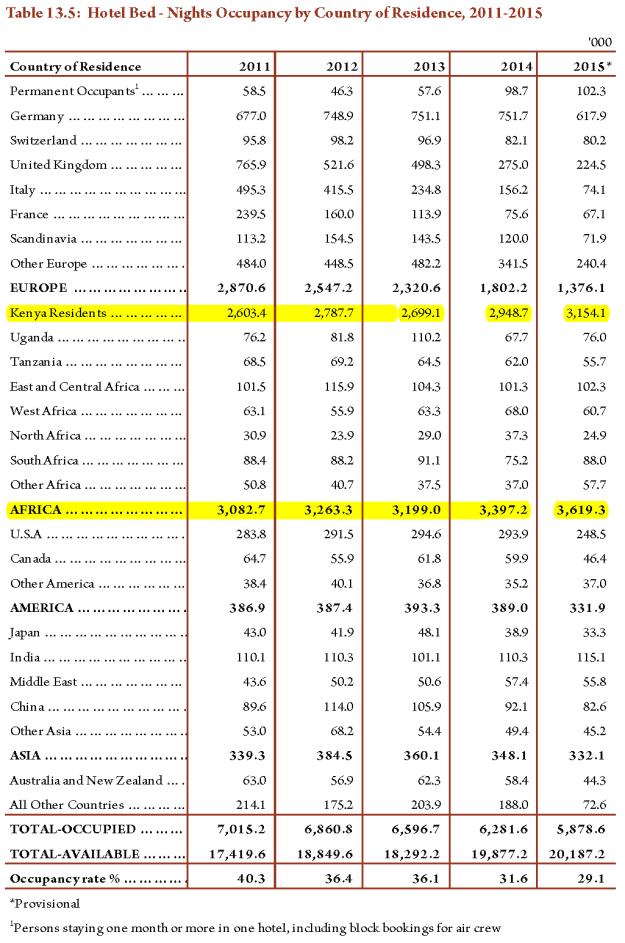 Tourism-statistics-kenya-1 (6)