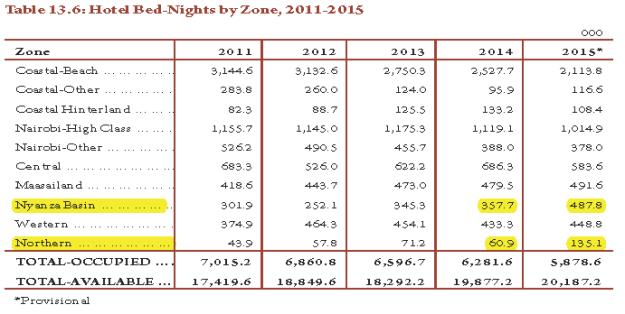 Tourism-statistics-kenya-1 (7)